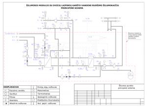 Šilumos mazgas su 2 laipsnio k. v. ruošimui šilumokaičiu principinė schema